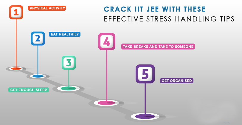 Crack IIT JEE with these 5 effective stress handling tips